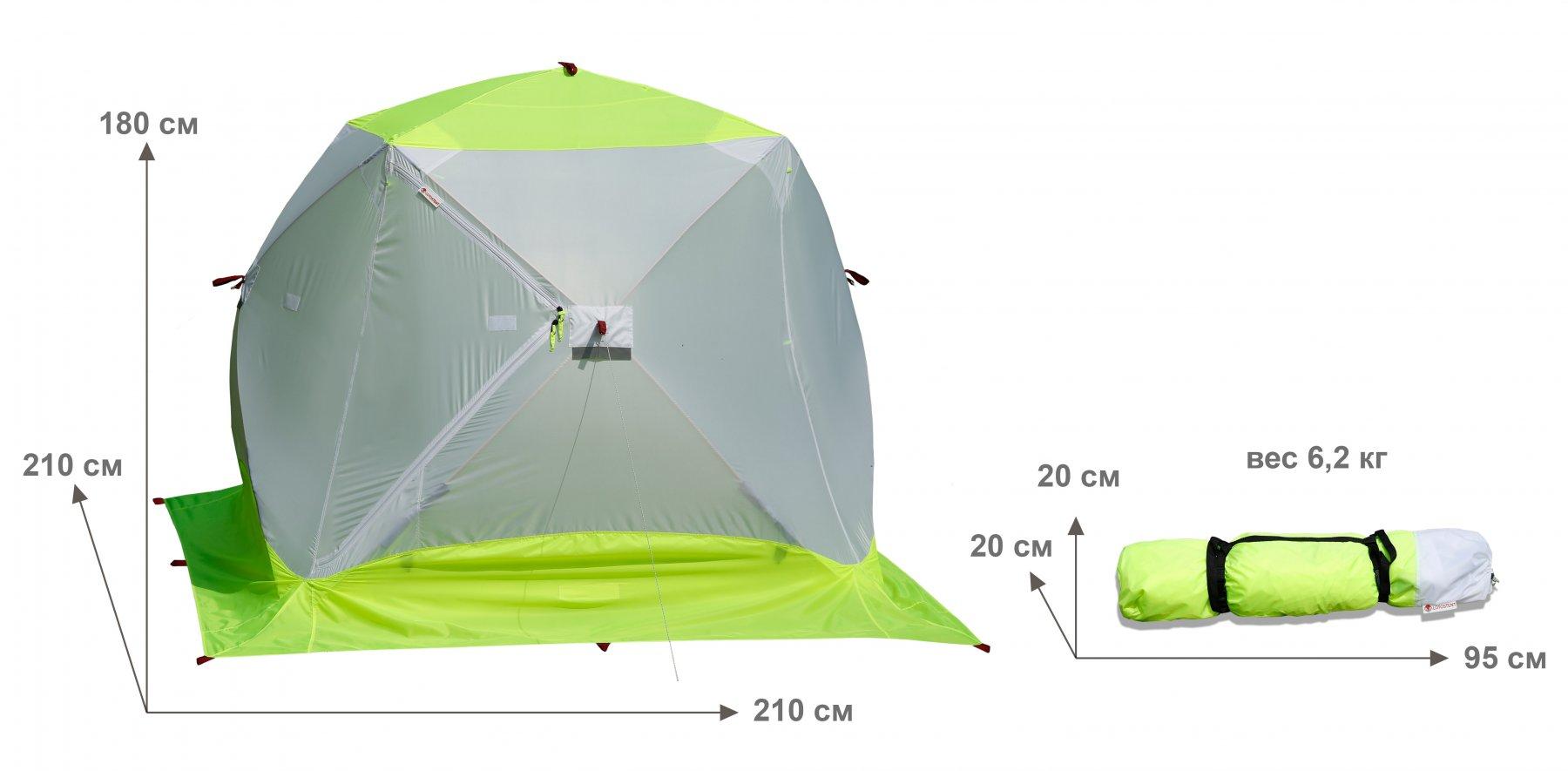 Зимняя палатка ЛОТОС Куб 3 Компакт ЭКО (габаритные размеры)
