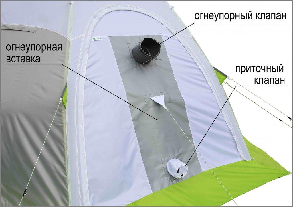 Стенка огнеупорная на палатке ЛОТОС 5 Универсал