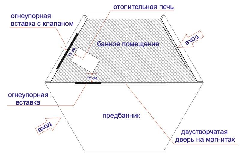 Схема внутреннего тента вид сверху