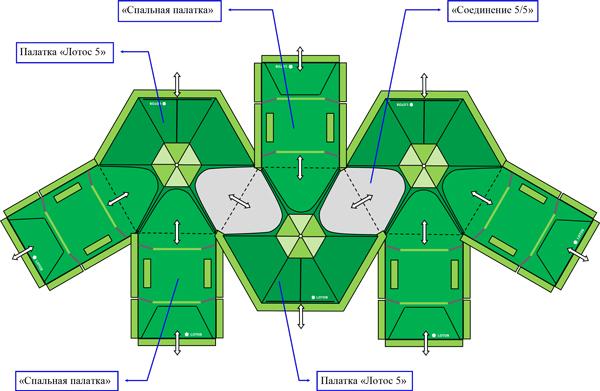 """Соединение палаток """"Лотос"""". 3 палатки «Лотос 5» плюс пять спальных палаток."""