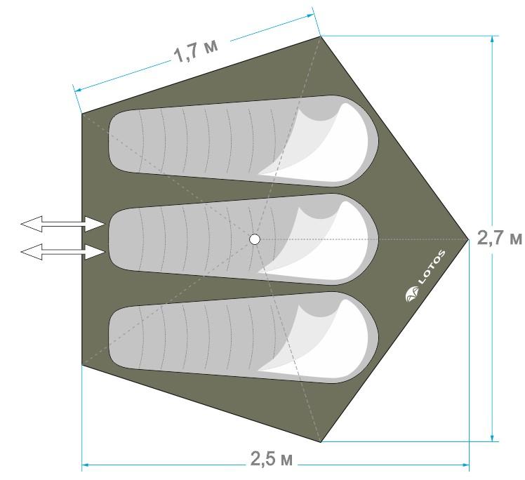 Схема вид сверху, летняя палатка ЛОТОС 3 Саммер