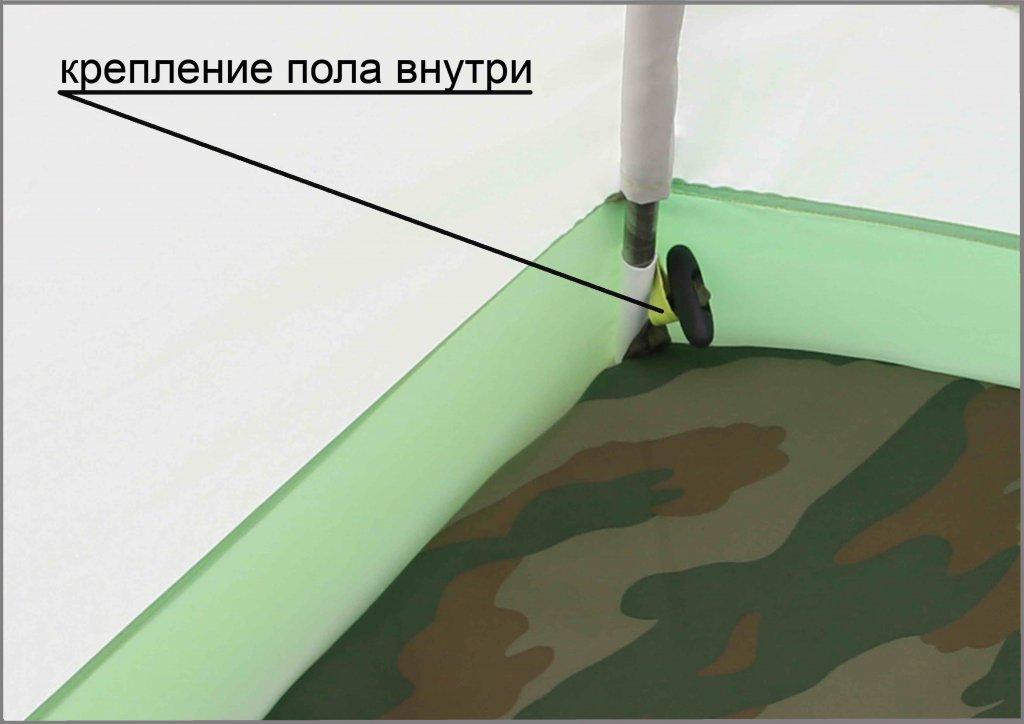 крепление пола внутри палатки