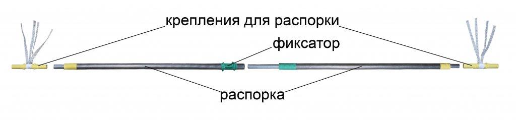 Схема соединения распорки на каркас