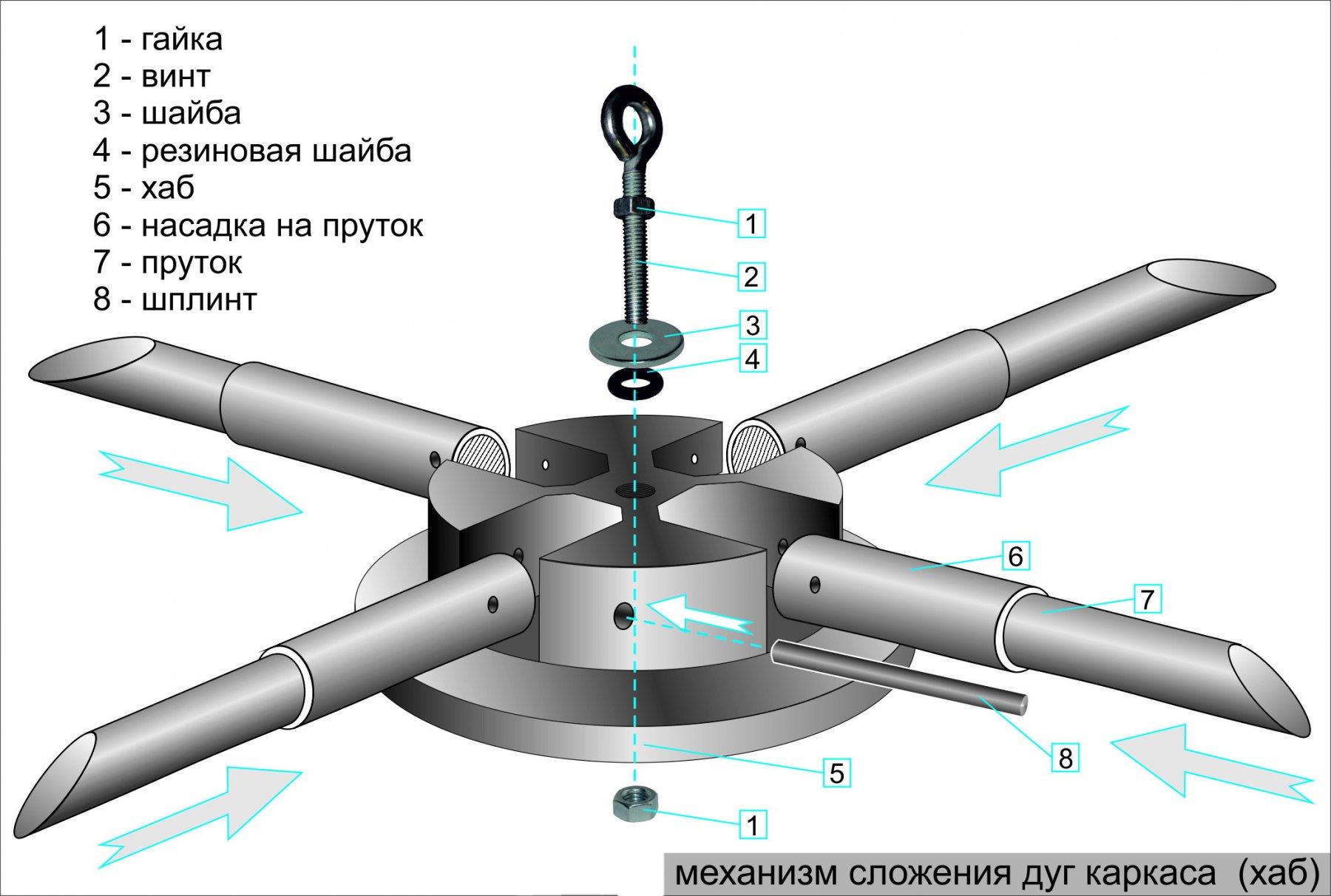 Механизм сложения дуг каркаса Лотос Куб с системой крепления шплинт