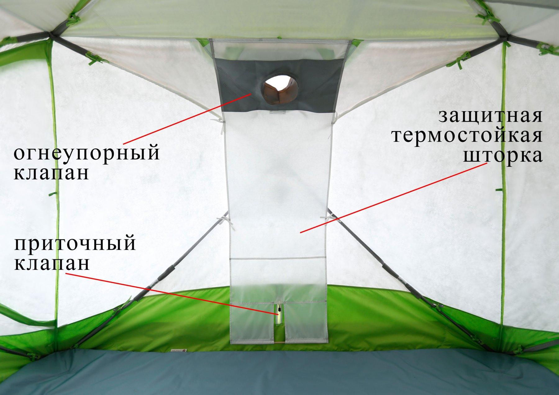 Клапан огнеупорный для палаток серии ЛОТОС Куб (кремнезем 1000°С)