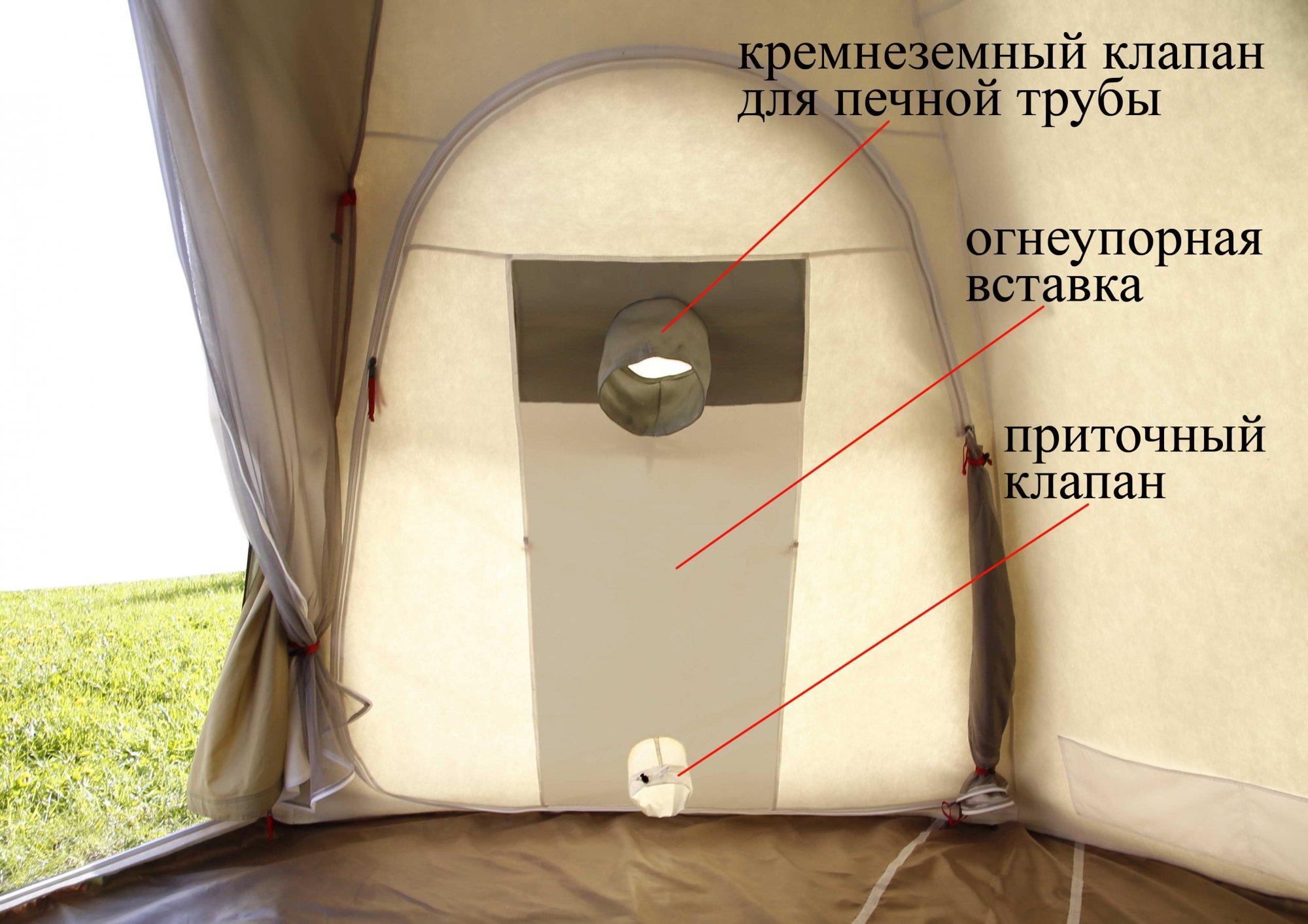Внутренний тент-капсула утепленный ЛОТОС 5У (2-я стенка)