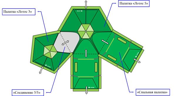 """Соединение палаток """"Лотос"""". «Лотос 3» и «Лотос5» плюс две спальные палатки."""