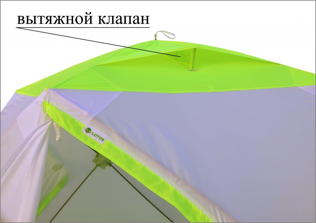 зимняя палатка ЛОТОС Куб Классик
