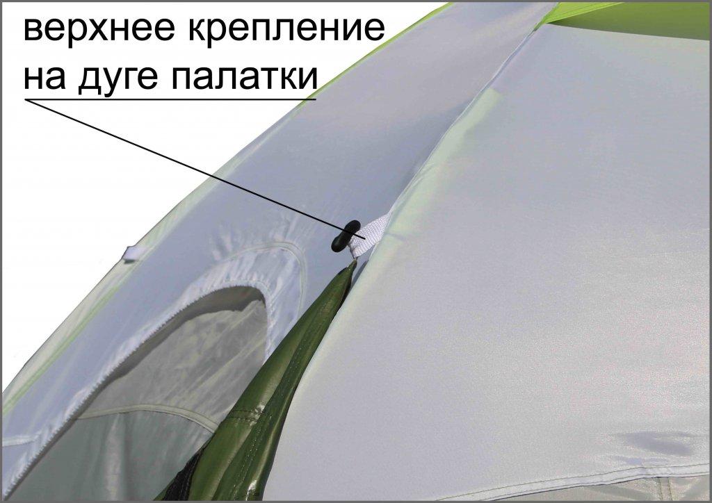 крепление влагозащитного тента ЛОТОС 5У-1 к палатке