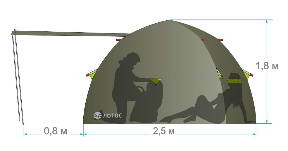 Схема летняя палатка ЛОТОС 3 Саммер