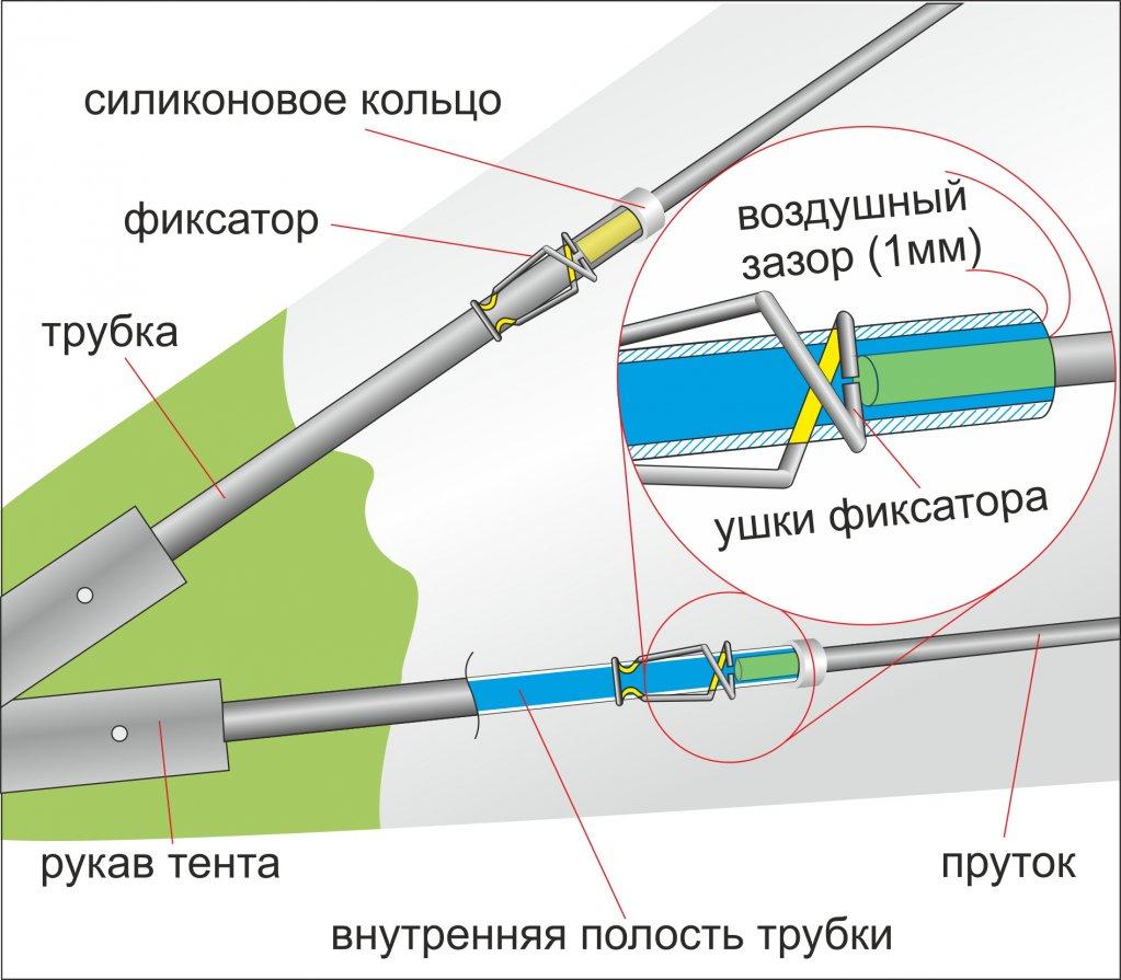 Схема телескопических дуг каркаса для палатки Лотос Куб