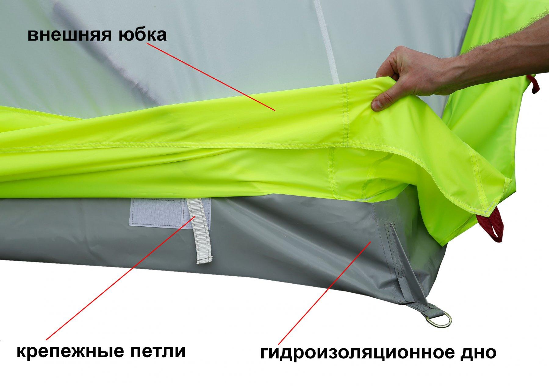 Зимняя палатка ЛОТОС Куб 3 Компакт ЭКО (крепление для гидро-термоизоляционного дна)