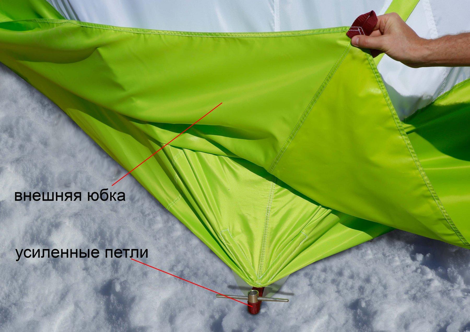 Зимняя палатка ЛОТОС Куб 4 Компакт (внешняя юбка)