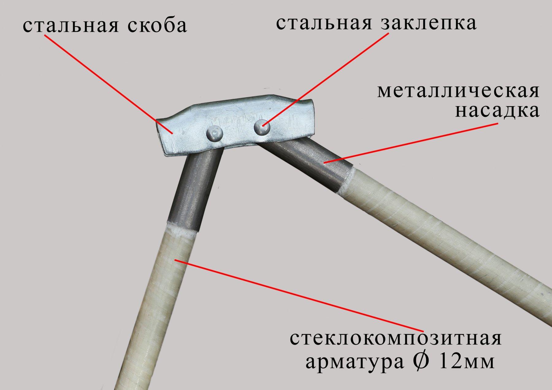 Скоба на стеклокомпозитном каркасе Лотос 3С (С12)