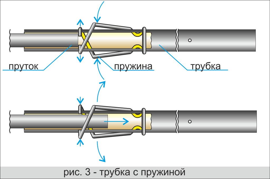 Трубка с пружиной для телескопической дуги ЛОТОС Куб М2