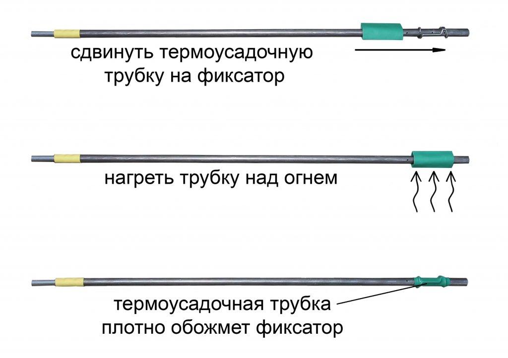 Установка термоусадочной трубки