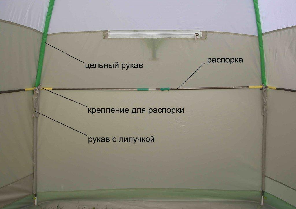 Распорка на каркасе (вид изнутри)