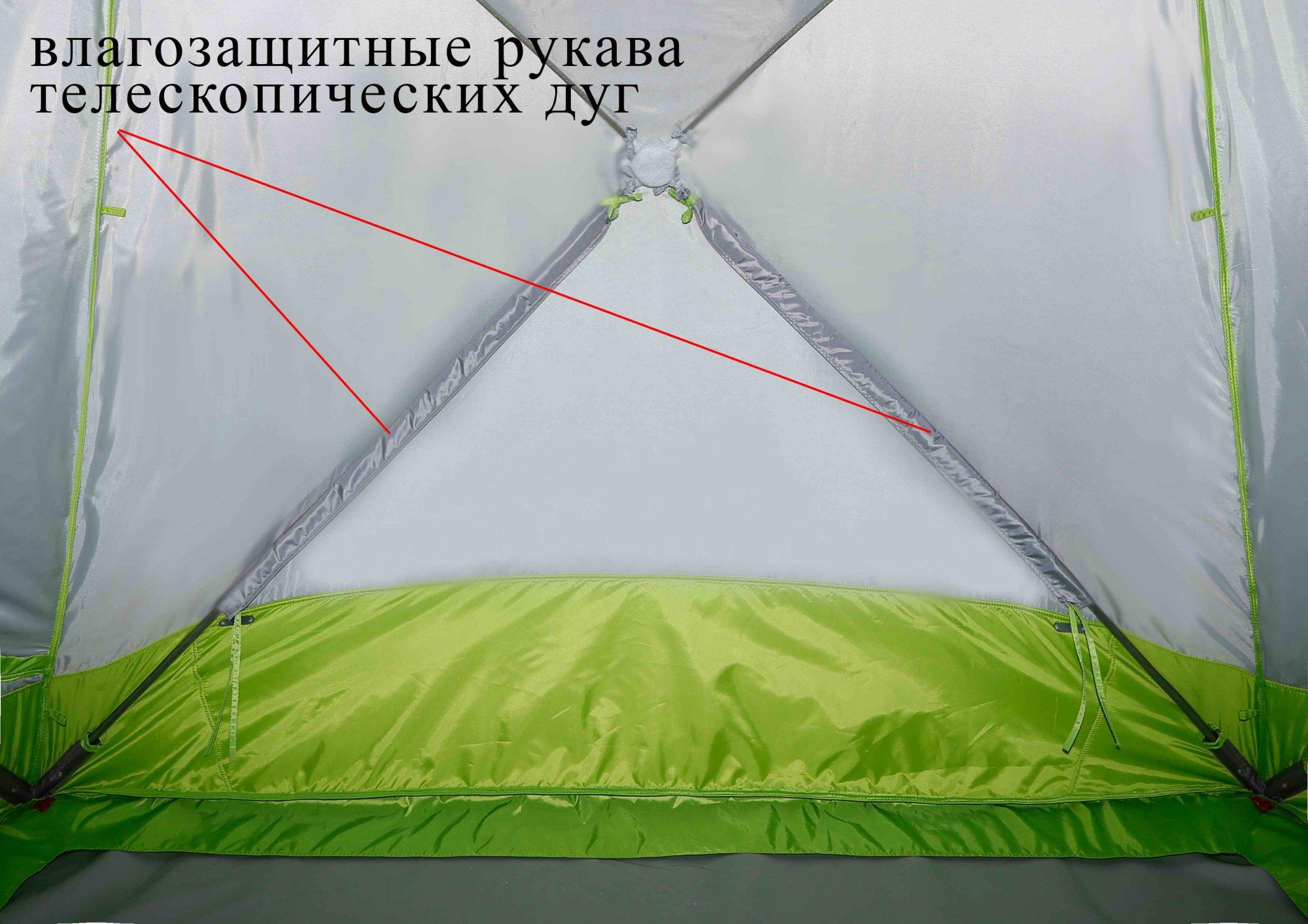 Зимняя палатка ЛОТОС Куб М2 Термо_влагозащитные рукава телескопических дуг