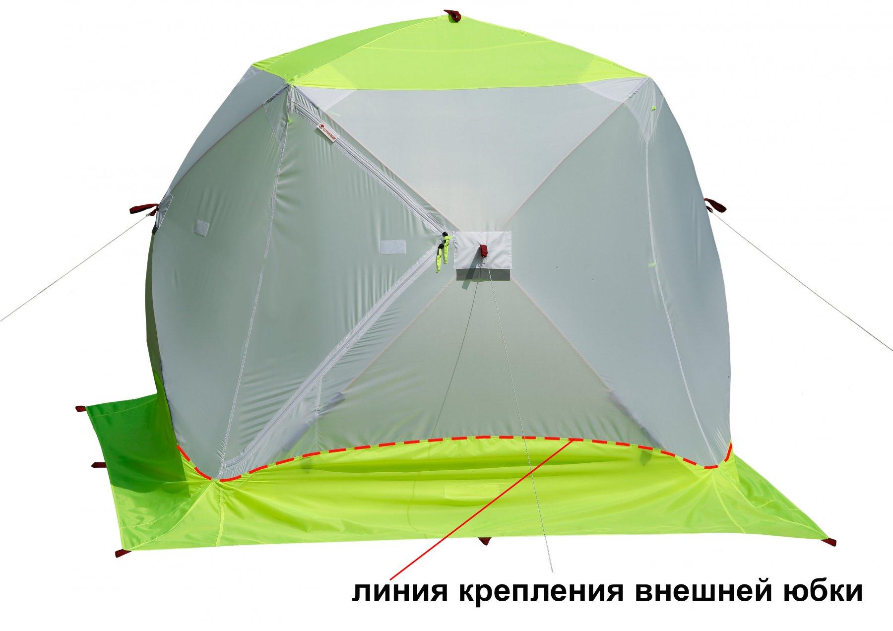 Зимняя палатка ЛОТОС Куб 3 Компакт ЭКО (крепление юбки)