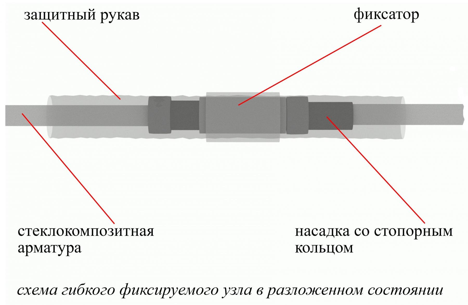 Схема гибкого фиксируемого узла Лотос