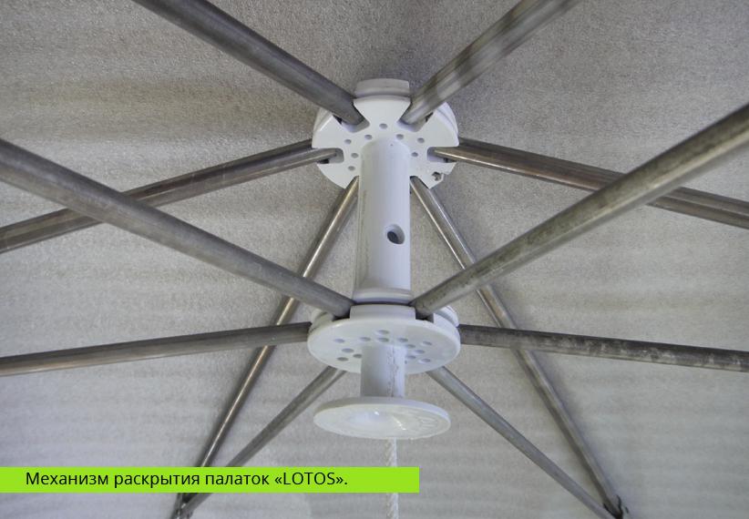 Механизм раскрытия палаток «LOTOS».