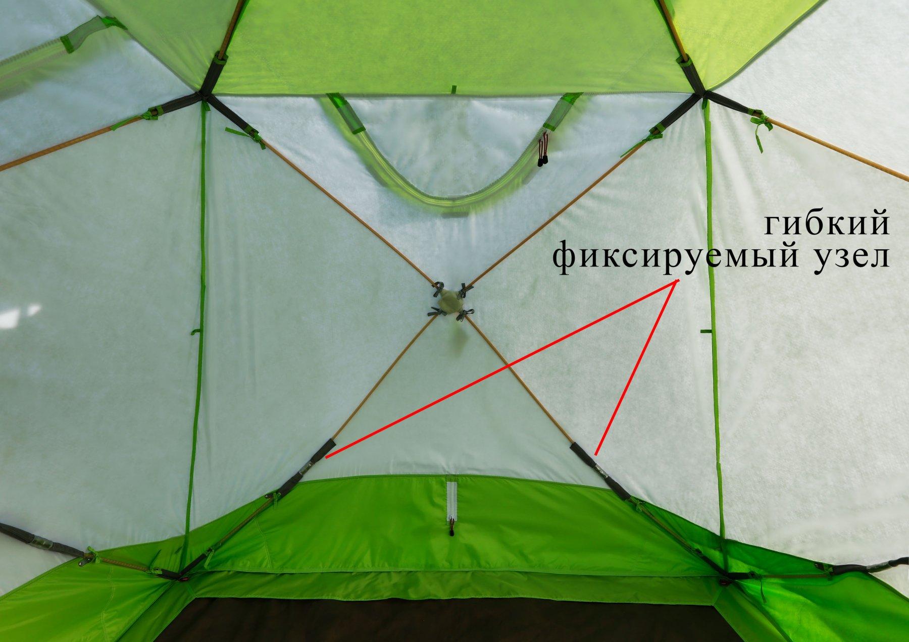 Утепленная палатка ЛОТОС Куб 3 Компакт Термо