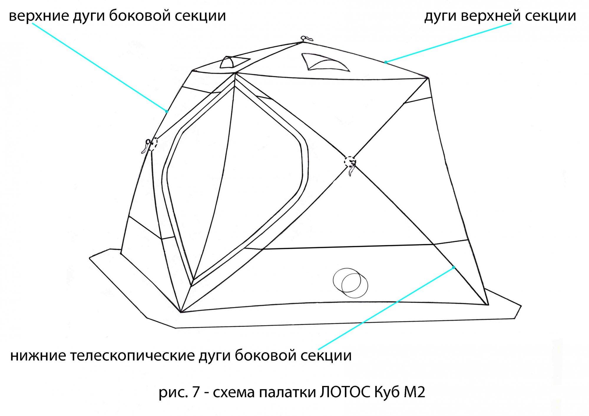 каркас палатки лотос куб м2