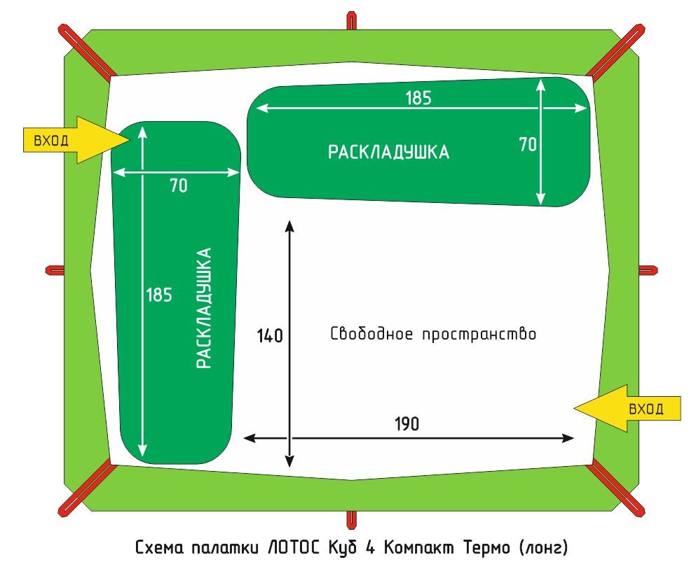 Схема утепленной палатки ЛОТОС Куб 4 Компакт Термо (лонг) установка раскладушек