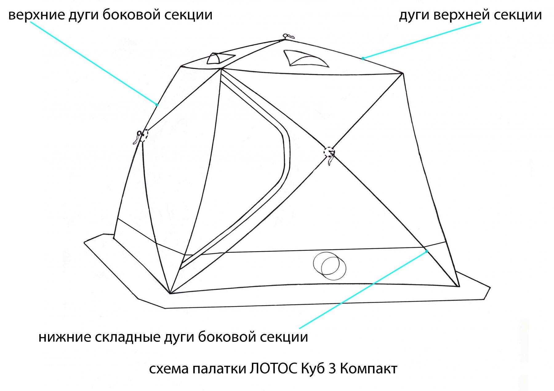 Схема палатки ЛОТОС Куб 3 Компакт